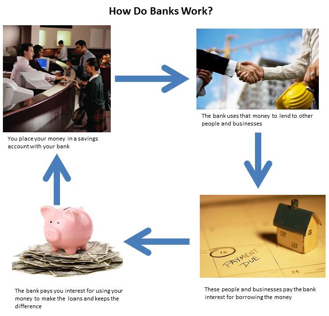 Cash loan same day online photo 7