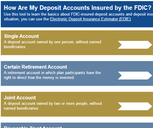 Question on FDIC bank account insurance?