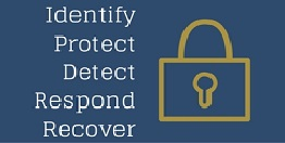 FDIC Cybersecurity logo. Indentify, Protect, Detect, Respond, Recover