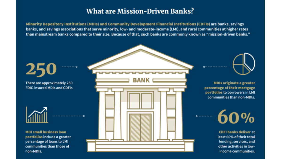 FDIC Seeks Financial Advisor to Establish New 'Mission-Driven Bank Fund'to Support FDIC-Insured Minority Banks and Community Development Financial Institutions