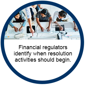 Image shows people at computers. Text reads Financial regulators identify when resolution activities should begin