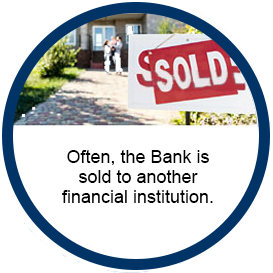 Image of a property with a sold sign. Text reads Often, the Bank is sold to another financial institution.