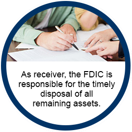 Image shows people reviewing documents. Text reads As receiver, the FDIC is responsible for the timely disposal of all remaining assets.