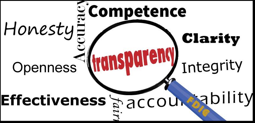 FDIC: Federal Deposit Insurance Corporation